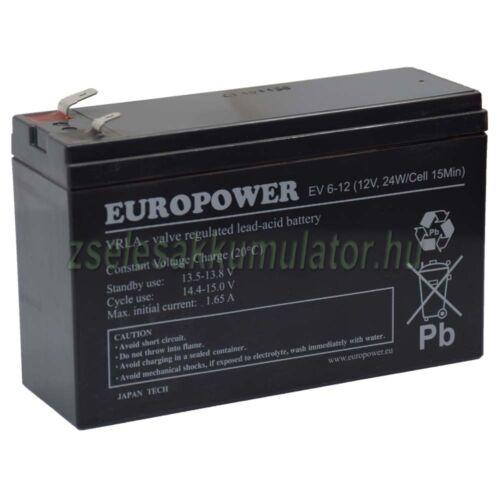 Europower 12V 6Ah F2- F1 zselés akkumulátor